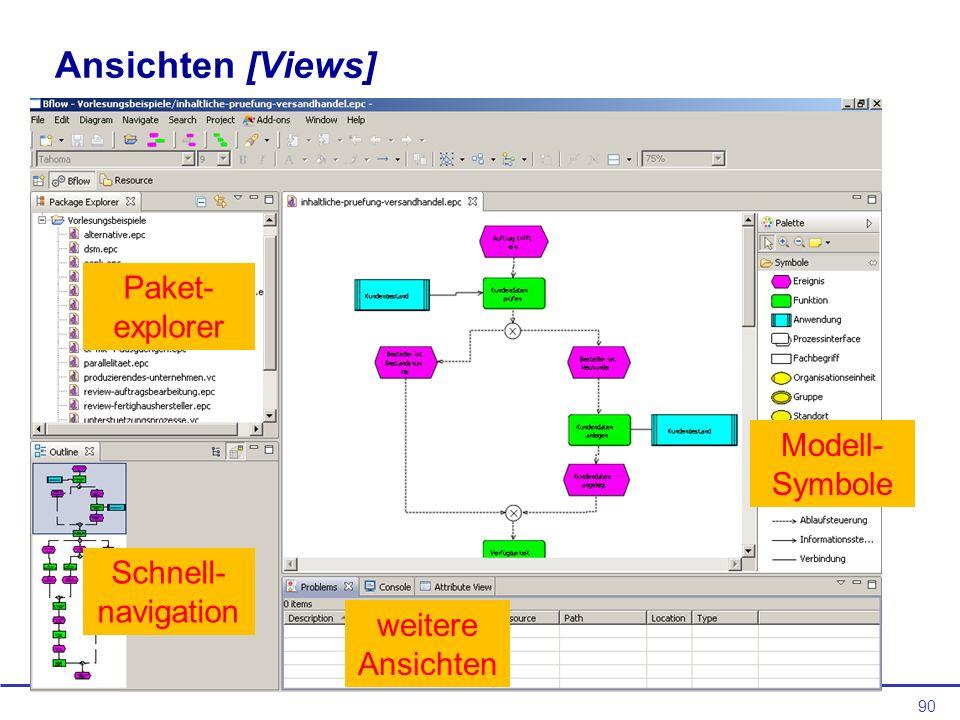 Ansichten [Views] Paket- explorer Modell- Symbole Schnell- navigation